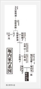 堀内詔子の家系図